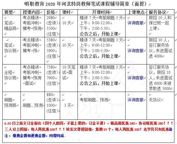河北特岗教师笔试课程0619.jpg